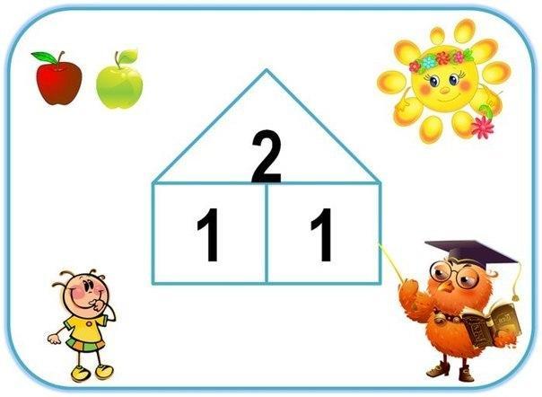 Пособия Сложение и вычитание карточки на сложение 2, таблица сложения карточки