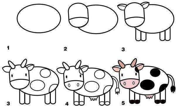 Пособия корову как нарисовать корову, уроки рисования для детей
