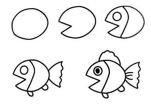 Пособия Уроки рисования как нарисовать рыбку, уроки рисования карандашом поэтапно