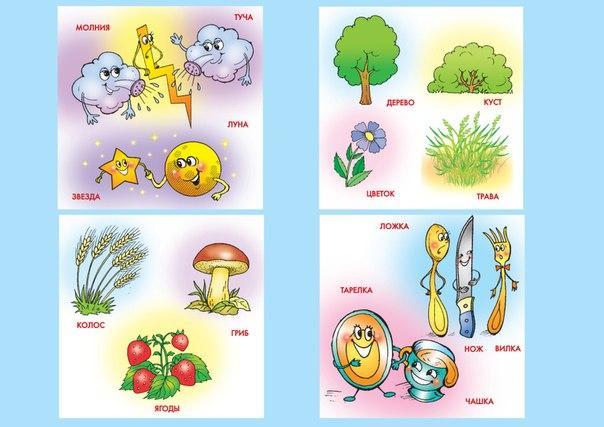 Пособия Карточки для развития речи явления природы, растения, посуда, скачать логопедические карточки для развития речи