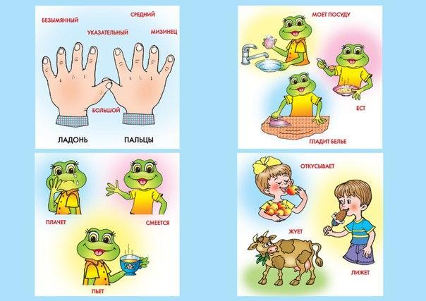 Пособия Карточки для развития речи части тела, действия, эмоции, карточки для развития речи 2 года